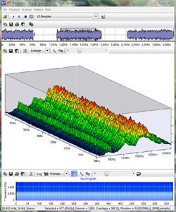 FFT Frequency Analyzer Software -  Spectrogram with Discrete Fast Fourier Transform